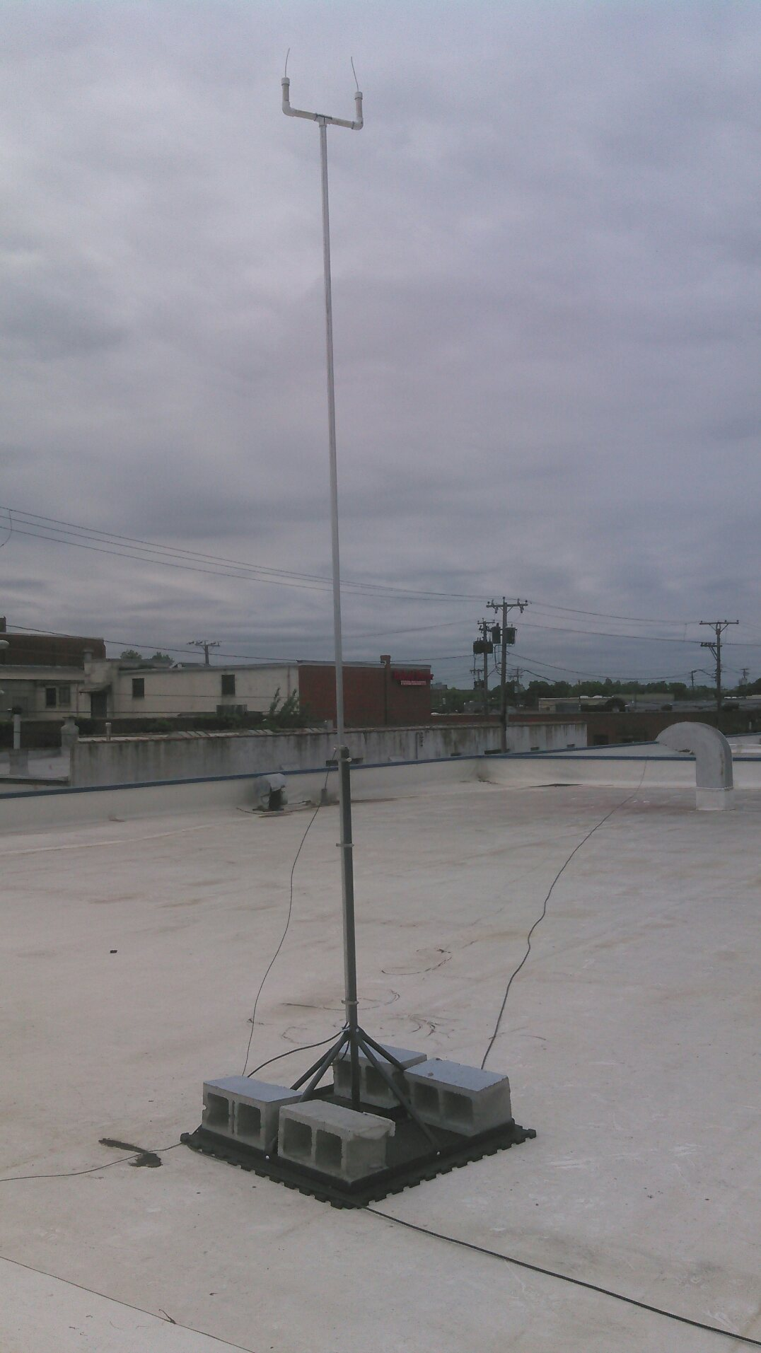 digital TV antenna for Richmond TV stations